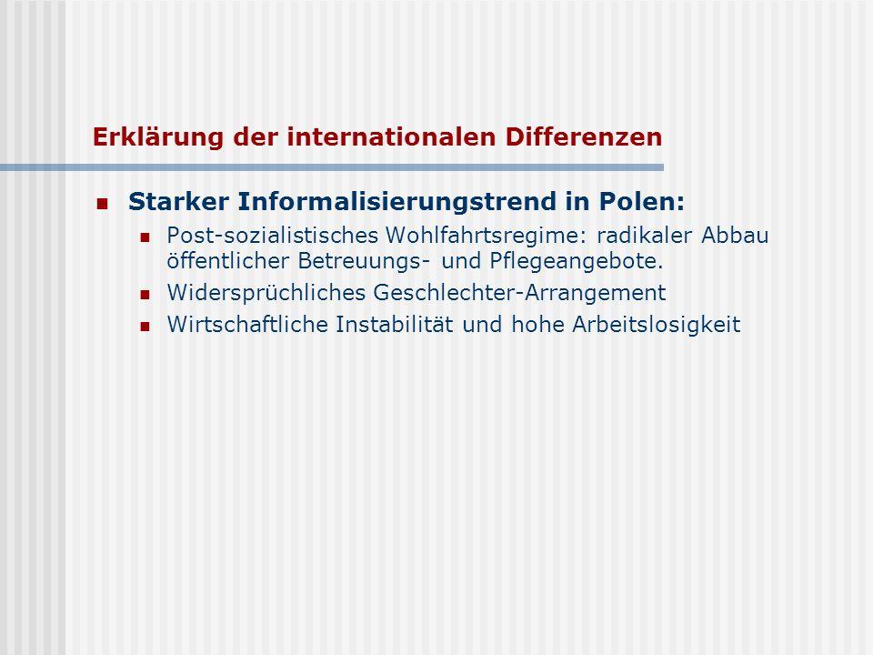 Erklärung der internationalen Differenzen Starker Informalisierungstrend in Polen: Post-sozialistisches Wohlfahrtsregime: radikaler Abbau öffentlicher