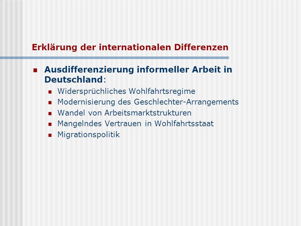 Erklärung der internationalen Differenzen Ausdifferenzierung informeller Arbeit in Deutschland: Widersprüchliches Wohlfahrtsregime Modernisierung des