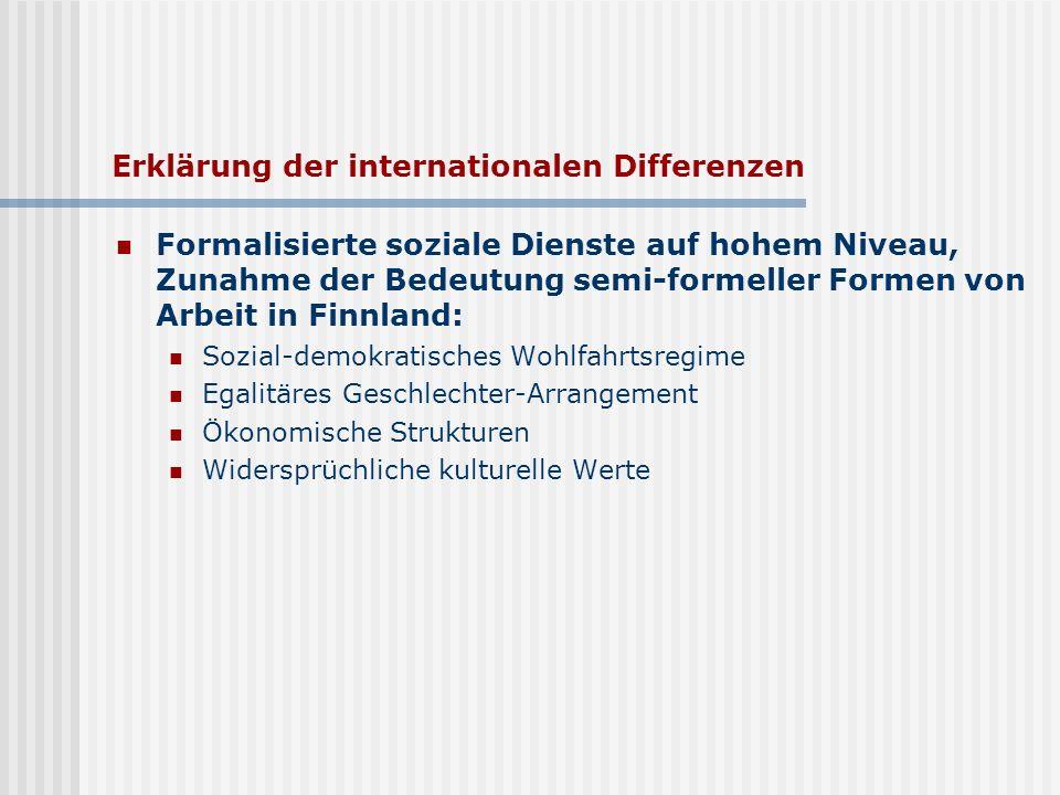 Erklärung der internationalen Differenzen Formalisierte soziale Dienste auf hohem Niveau, Zunahme der Bedeutung semi-formeller Formen von Arbeit in Fi