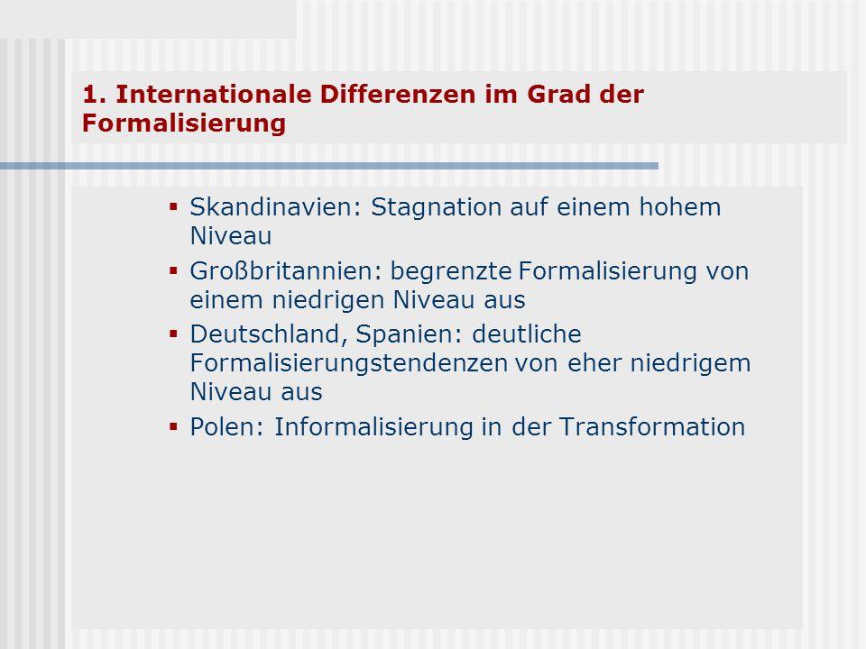 1. Internationale Differenzen im Grad der Formalisierung Skandinavien: Stagnation auf einem hohem Niveau Großbritannien: begrenzte Formalisierung von