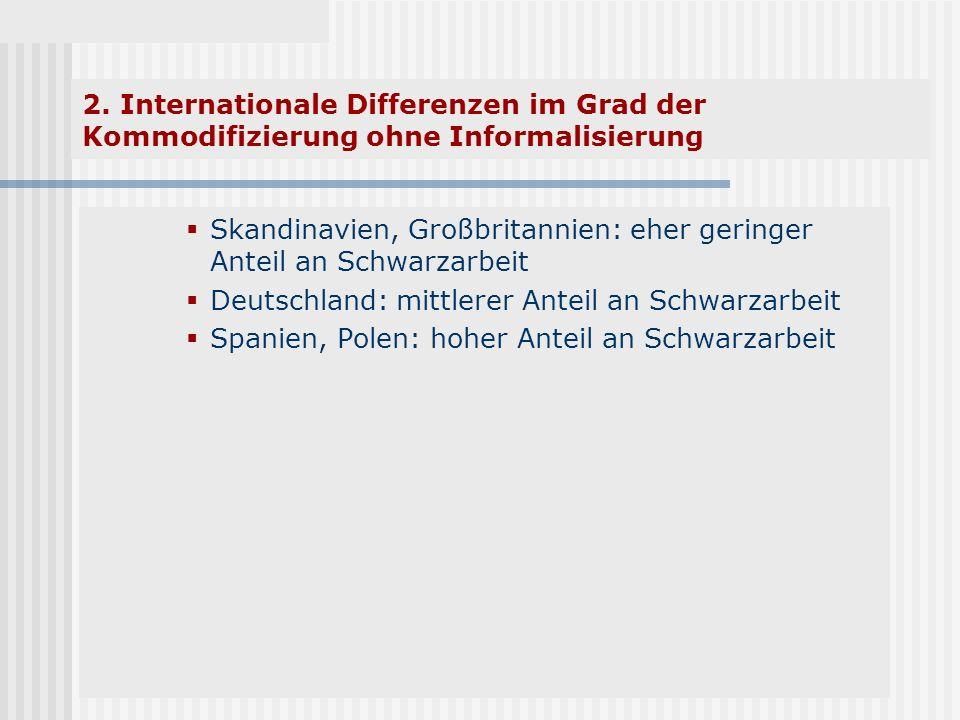 2. Internationale Differenzen im Grad der Kommodifizierung ohne Informalisierung Skandinavien, Großbritannien: eher geringer Anteil an Schwarzarbeit D