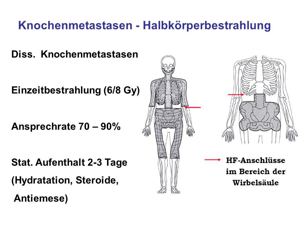 Knochenmetastasen - Halbkörperbestrahlung Diss. Knochenmetastasen Einzeitbestrahlung (6/8 Gy) Ansprechrate 70 – 90% Stat. Aufenthalt 2-3 Tage (Hydrata