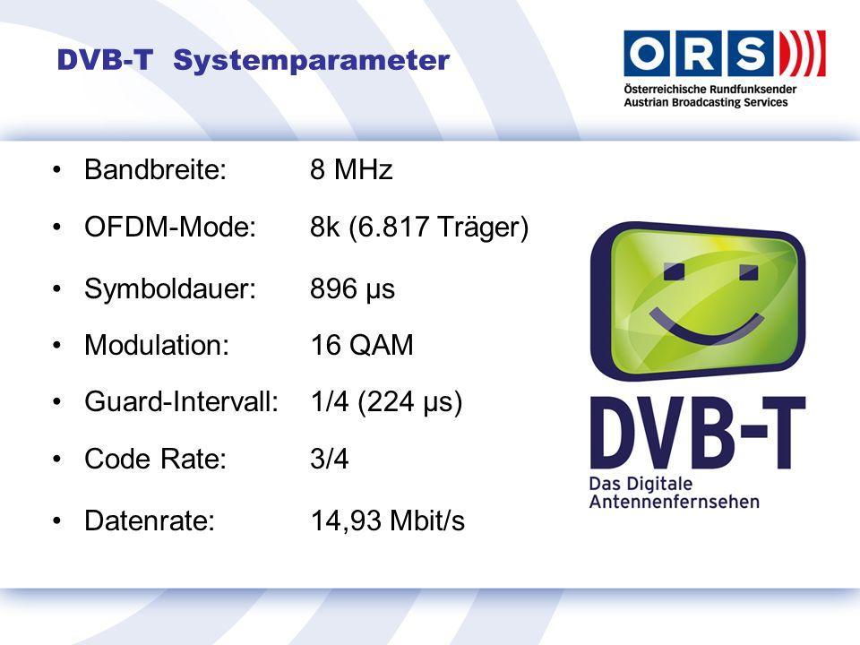 DVB-T Systemparameter Bandbreite:8 MHz OFDM-Mode:8k (6.817 Träger) Symboldauer:896 µs Modulation:16 QAM Guard-Intervall:1/4 (224 µs) Code Rate:3/4 Datenrate:14,93 Mbit/s