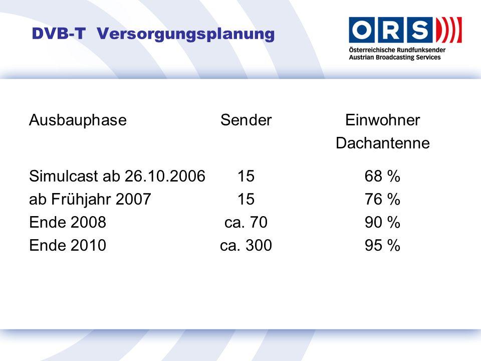 DVB-T Versorgungsplanung AusbauphaseSenderEinwohner Dachantenne Simulcast ab 26.10.20061568 % ab Frühjahr 20071576 % Ende 2008ca.