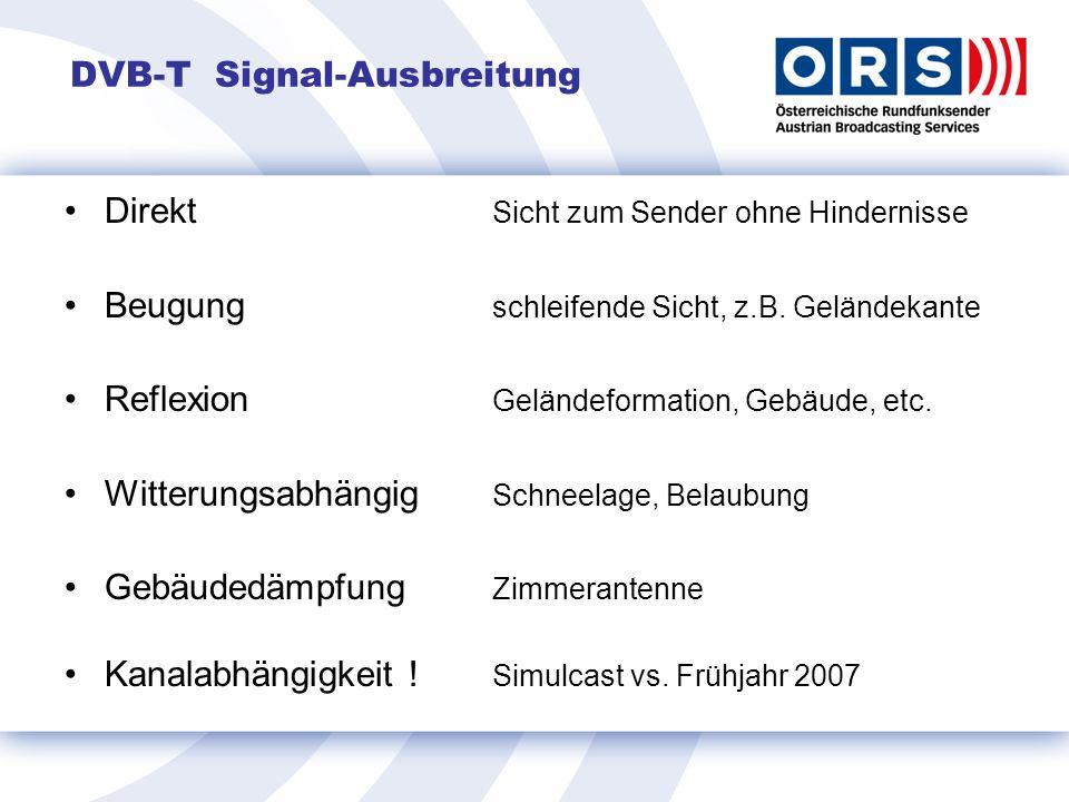 DVB-T Signal-Ausbreitung Direkt Sicht zum Sender ohne Hindernisse Beugung schleifende Sicht, z.B.