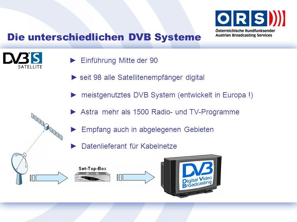 DVB-T Empfang Maßnahmen zur Empfangsverbesserung: Variation des Aufstellungsortes, Polarisationsänderung Abstand zu möglichen Störquellen (PC etc.) Spannungsversorgung bei aktiver Antenne .