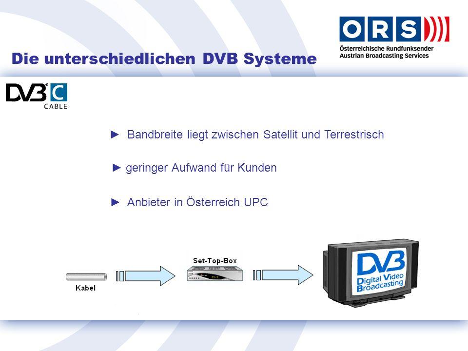 DVB-T Ende 2008 Rollout 2, vorläufiger Planungsstand