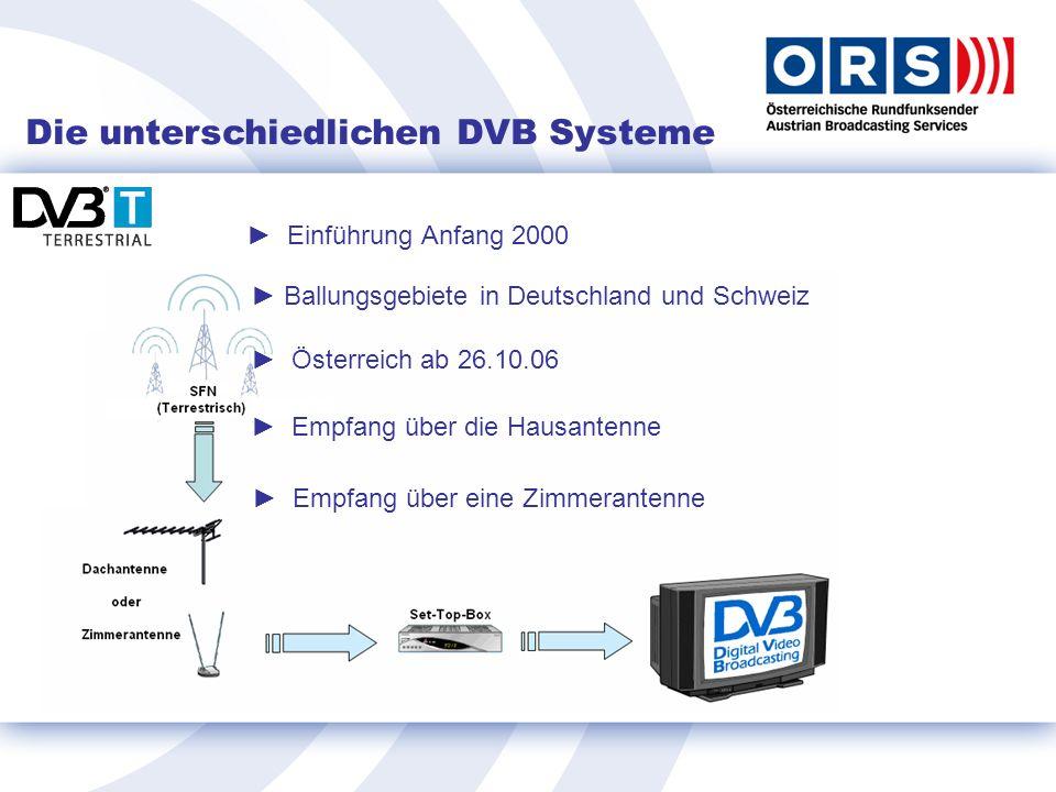 Die unterschiedlichen DVB Systeme Einführung Anfang 2000 Ballungsgebiete in Deutschland und Schweiz Österreich ab 26.10.06 Empfang über die Hausantenne Empfang über eine Zimmerantenne