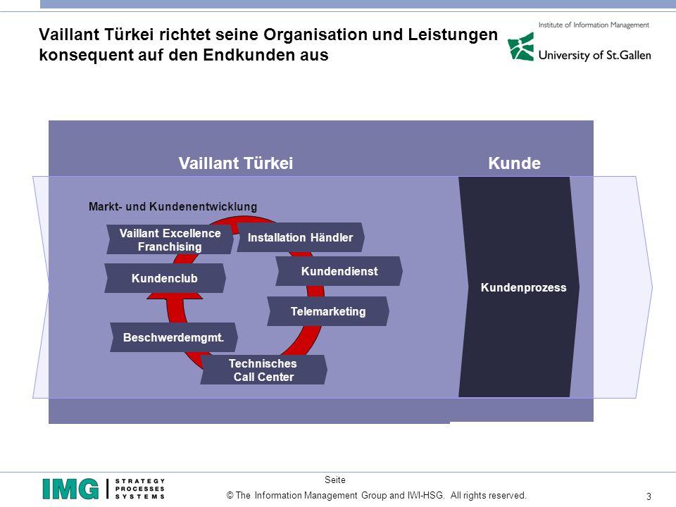 3 Seite © The Information Management Group and IWI-HSG. All rights reserved. Vaillant Türkei richtet seine Organisation und Leistungen konsequent auf