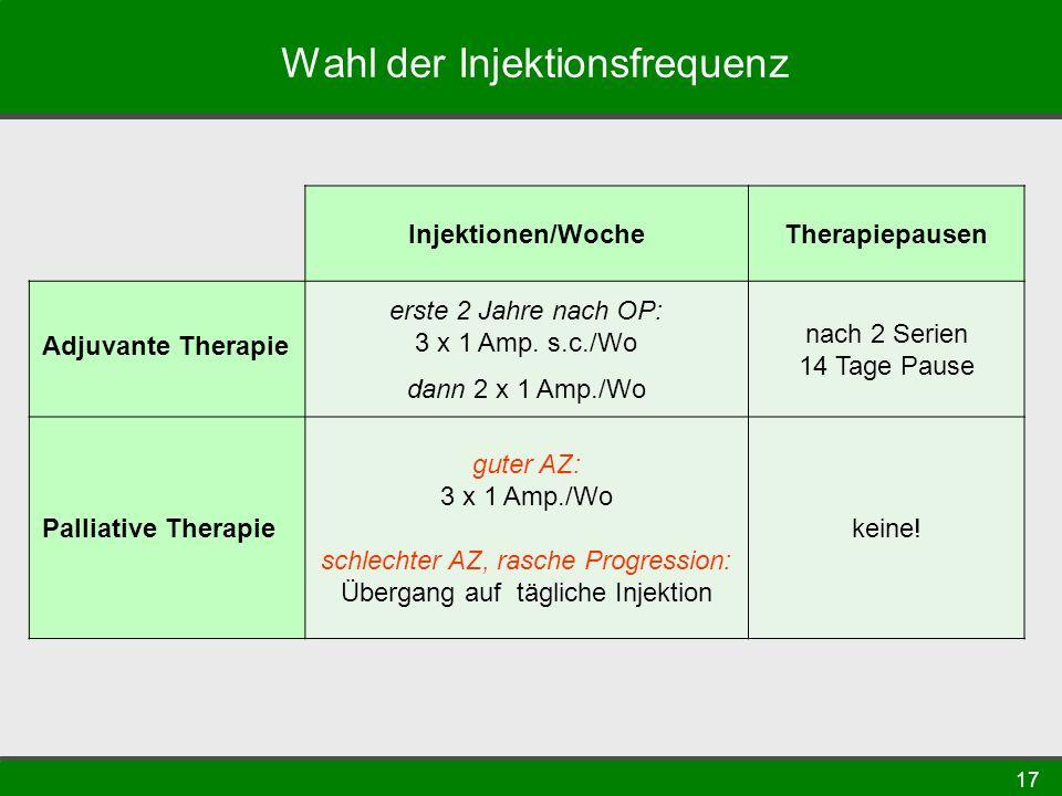 17 Wahl der Injektionsfrequenz Injektionen/WocheTherapiepausen Adjuvante Therapie erste 2 Jahre nach OP: 3 x 1 Amp. s.c./Wo dann 2 x 1 Amp./Wo nach 2