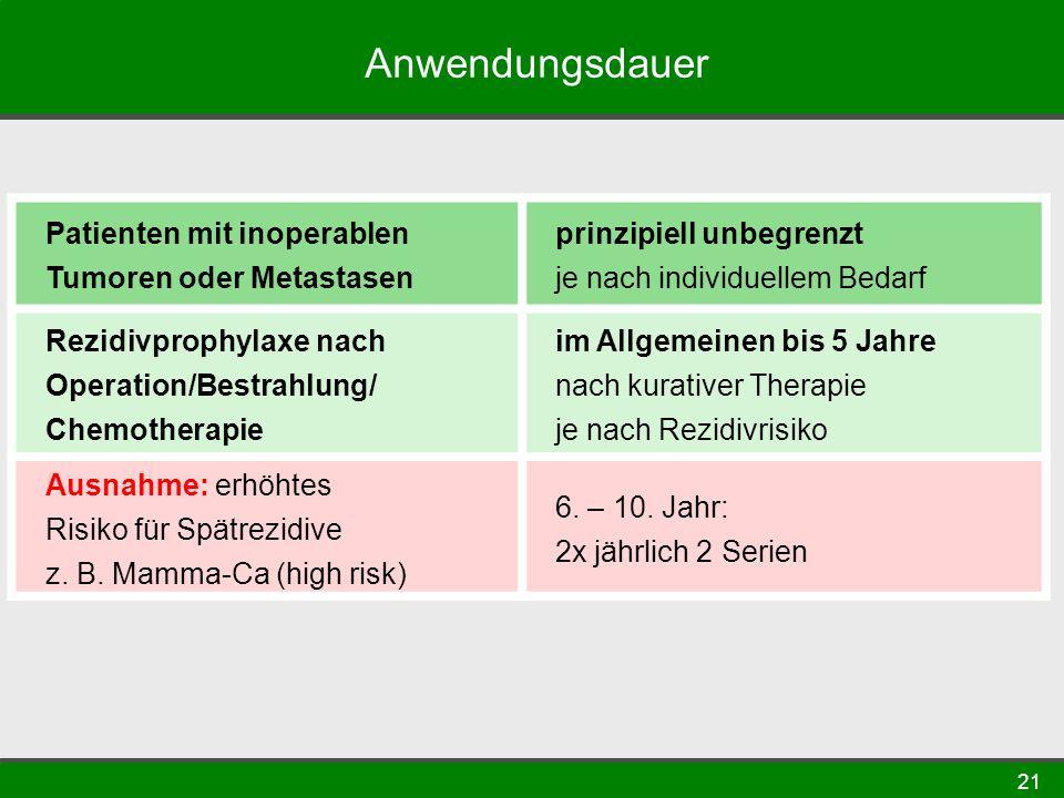 21 Anwendungsdauer Patienten mit inoperablen Tumoren oder Metastasen prinzipiell unbegrenzt je nach individuellem Bedarf Rezidivprophylaxe nach Operat