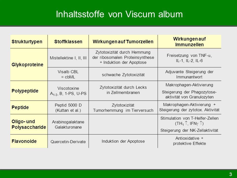 3 Inhaltsstoffe von Viscum album StrukturtypenStoffklassenWirkungen auf Tumorzellen Wirkungen auf Immunzellen Glykoproteine Mistellektine I, II, III Z