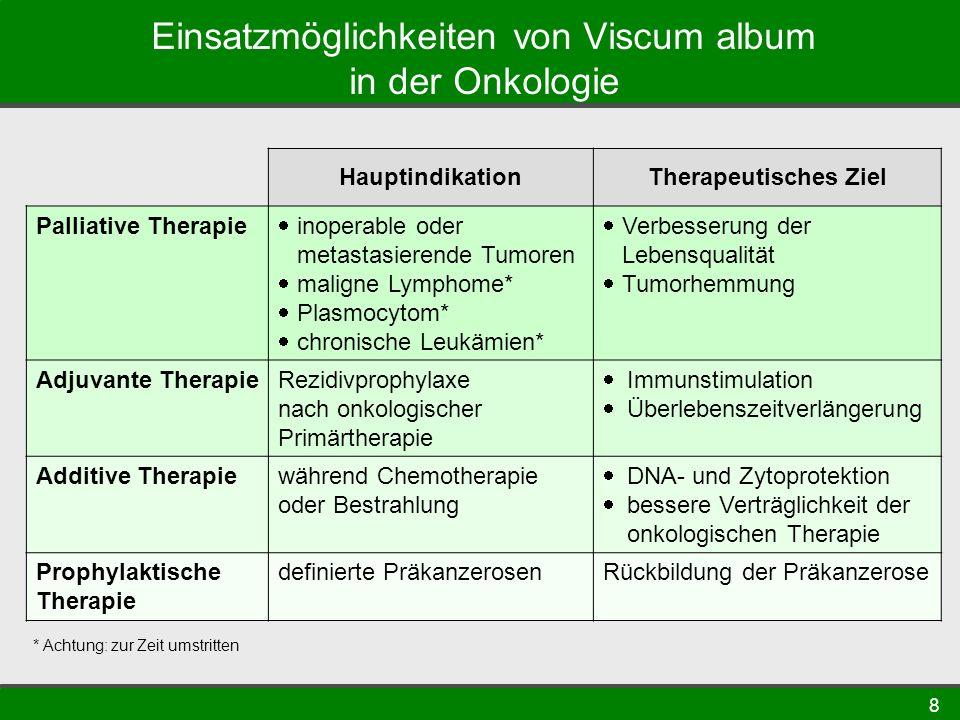 8 Einsatzmöglichkeiten von Viscum album in der Onkologie HauptindikationTherapeutisches Ziel Palliative Therapie inoperable oder metastasierende Tumor