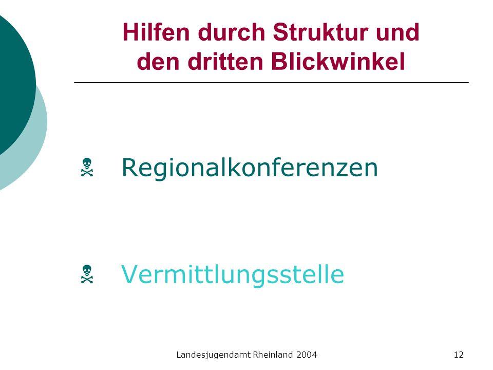 Landesjugendamt Rheinland 200412 Hilfen durch Struktur und den dritten Blickwinkel Regionalkonferenzen Vermittlungsstelle