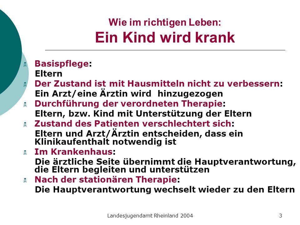 Landesjugendamt Rheinland 20043 Wie im richtigen Leben: Ein Kind wird krank N Basispflege: Eltern N Der Zustand ist mit Hausmitteln nicht zu verbesser