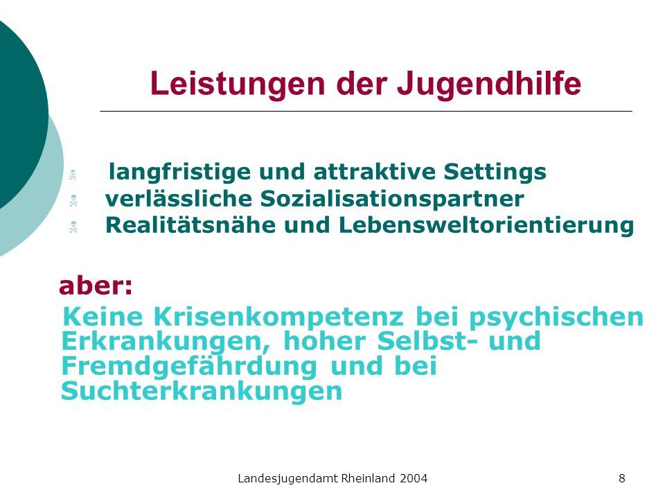 Landesjugendamt Rheinland 20048 Leistungen der Jugendhilfe N langfristige und attraktive Settings N verlässliche Sozialisationspartner N Realitätsnähe