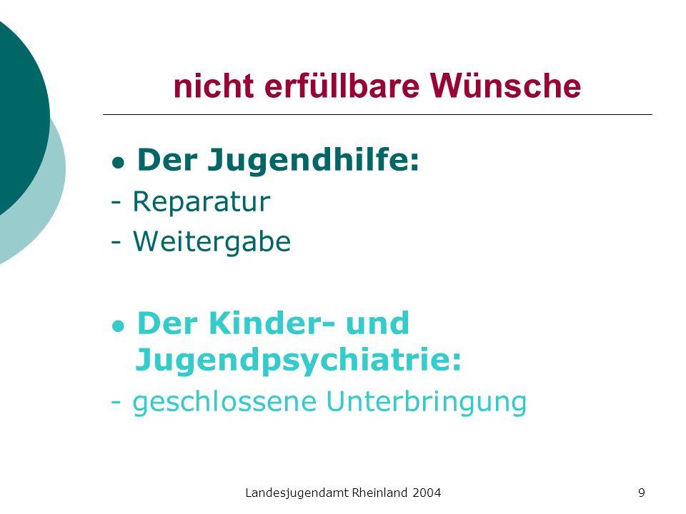 Landesjugendamt Rheinland 20049 nicht erfüllbare Wünsche Der Jugendhilfe: - Reparatur - Weitergabe Der Kinder- und Jugendpsychiatrie: - geschlossene U