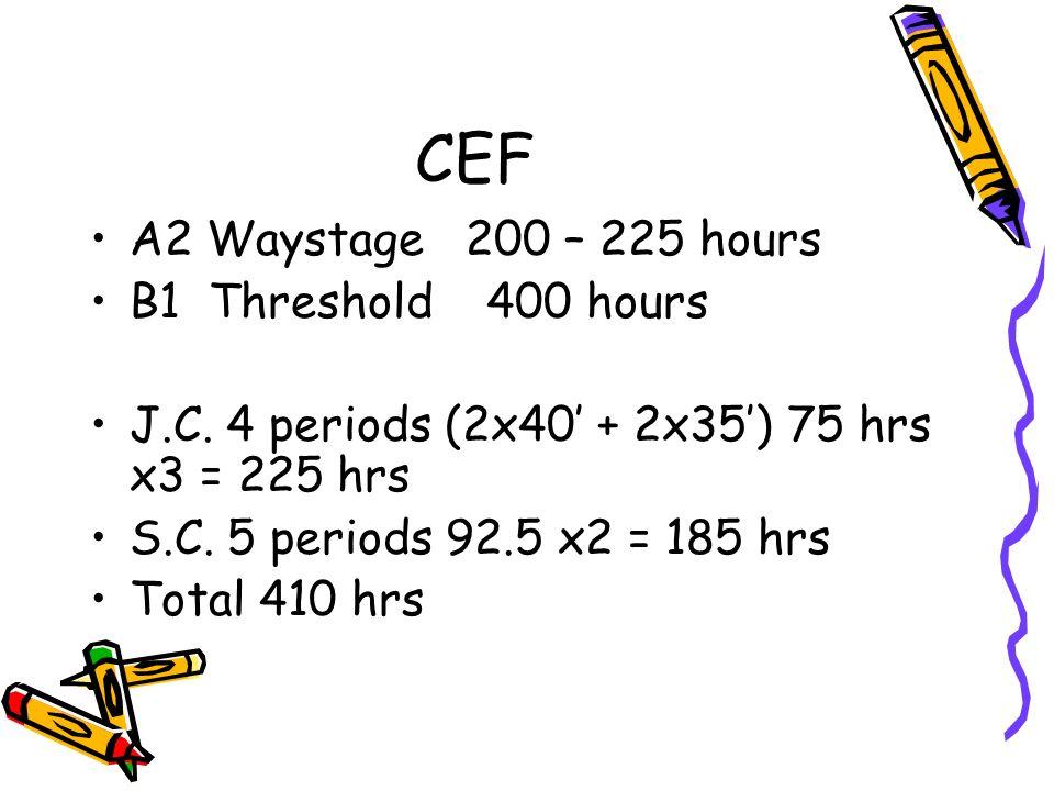 CEF A2 Waystage 200 – 225 hours B1 Threshold 400 hours J.C. 4 periods (2x40 + 2x35) 75 hrs x3 = 225 hrs S.C. 5 periods 92.5 x2 = 185 hrs Total 410 hrs