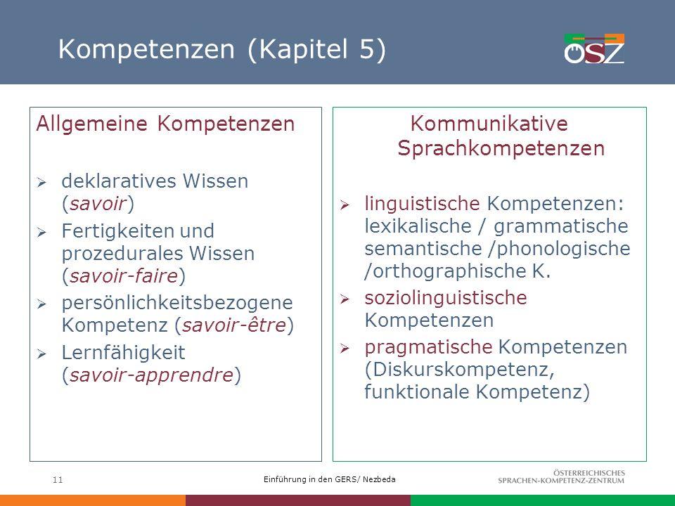 Einführung in den GERS/ Nezbeda 11 Kompetenzen (Kapitel 5) Allgemeine Kompetenzen deklaratives Wissen (savoir) Fertigkeiten und prozedurales Wissen (s