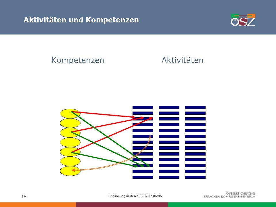 Einführung in den GERS/ Nezbeda 14 Aktivitäten und Kompetenzen KompetenzenAktivitäten