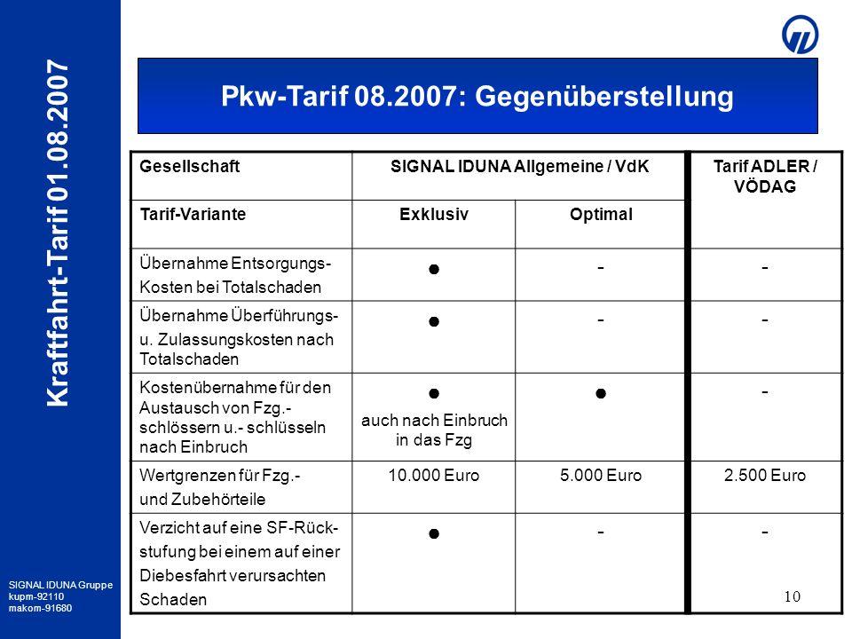 SIGNAL IDUNA Gruppe kupm-92110 makom-91680 Kraftfahrt-Tarif 01.08.2007 10 GesellschaftSIGNAL IDUNA Allgemeine / VdKTarif ADLER / VÖDAG Tarif-VarianteE