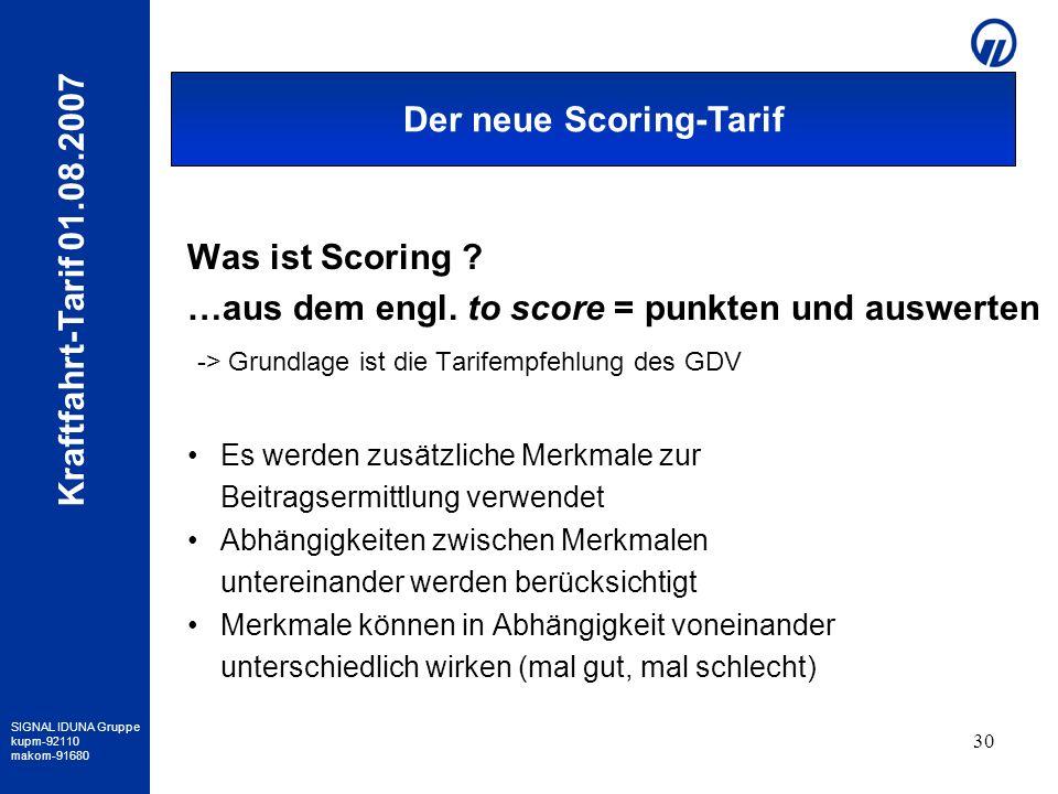 SIGNAL IDUNA Gruppe kupm-92110 makom-91680 Kraftfahrt-Tarif 01.08.2007 30 Was ist Scoring ? …aus dem engl. to score = punkten und auswerten -> Grundla