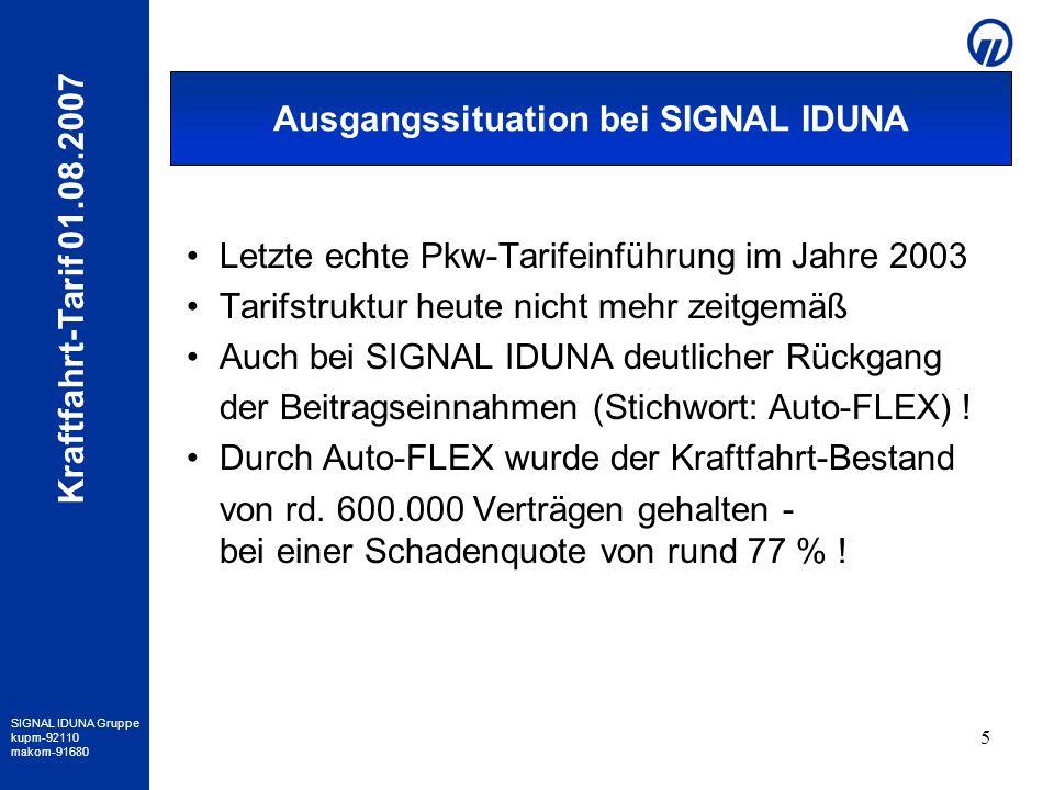 SIGNAL IDUNA Gruppe kupm-92110 makom-91680 Kraftfahrt-Tarif 01.08.2007 5 Letzte echte Pkw-Tarifeinführung im Jahre 2003 Tarifstruktur heute nicht mehr