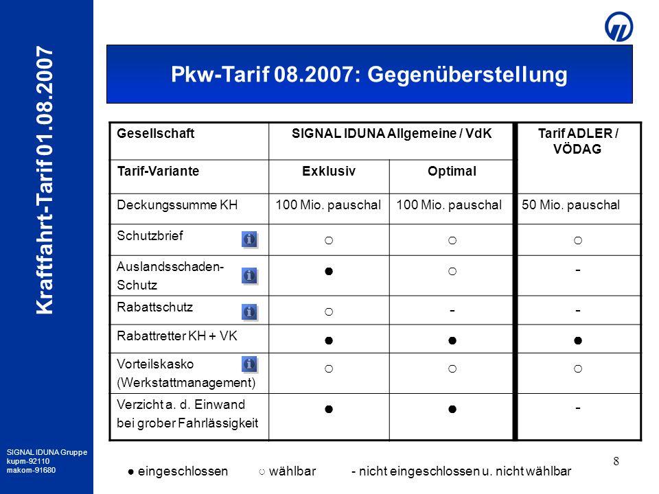 SIGNAL IDUNA Gruppe kupm-92110 makom-91680 Kraftfahrt-Tarif 01.08.2007 8 GesellschaftSIGNAL IDUNA Allgemeine / VdKTarif ADLER / VÖDAG Tarif-VarianteEx
