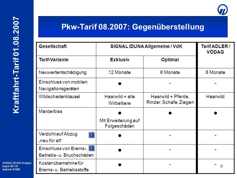 SIGNAL IDUNA Gruppe kupm-92110 makom-91680 Kraftfahrt-Tarif 01.08.2007 9 GesellschaftSIGNAL IDUNA Allgemeine / VdKTarif ADLER / VÖDAG Tarif-VarianteEx