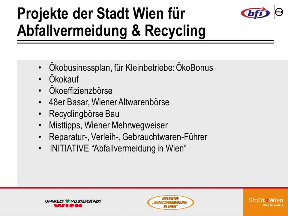 Projekte der Stadt Wien für Abfallvermeidung & Recycling Ökobusinessplan, für Kleinbetriebe: ÖkoBonus Ökokauf Ökoeffizienzbörse 48er Basar, Wiener Altwarenbörse Recyclingbörse Bau Misttipps, Wiener Mehrwegweiser Reparatur-, Verleih-, Gebrauchtwaren-Führer INITIATIVE Abfallvermeidung in Wien