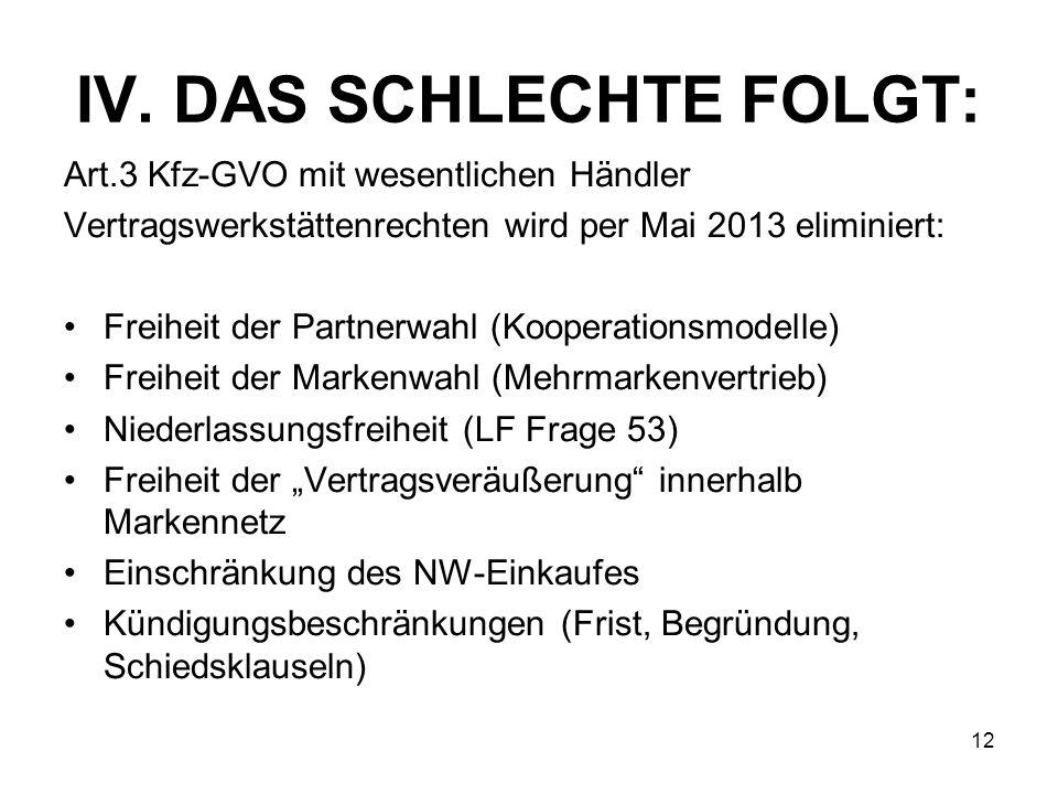 IV. DAS SCHLECHTE FOLGT: Art.3 Kfz-GVO mit wesentlichen Händler Vertragswerkstättenrechten wird per Mai 2013 eliminiert: Freiheit der Partnerwahl (Koo