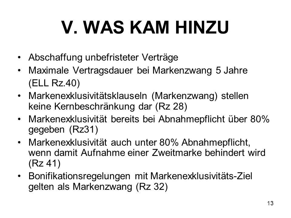 V. WAS KAM HINZU Abschaffung unbefristeter Verträge Maximale Vertragsdauer bei Markenzwang 5 Jahre (ELL Rz.40) Markenexklusivitätsklauseln (Markenzwan