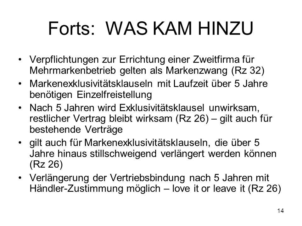 Forts: WAS KAM HINZU Verpflichtungen zur Errichtung einer Zweitfirma für Mehrmarkenbetrieb gelten als Markenzwang (Rz 32) Markenexklusivitätsklauseln