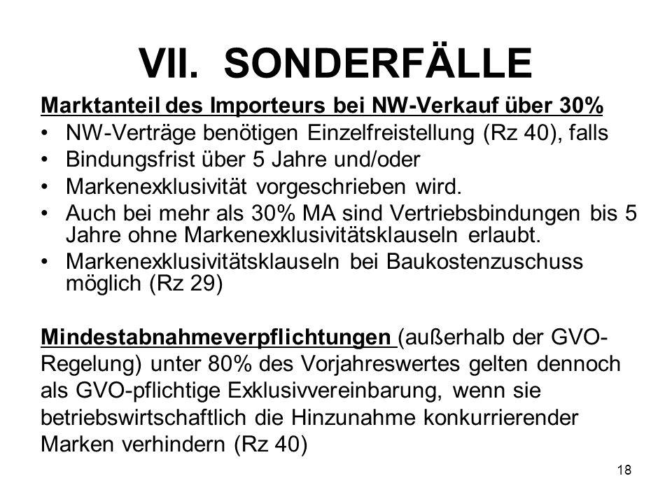 VII. SONDERFÄLLE Marktanteil des Importeurs bei NW-Verkauf über 30% NW-Verträge benötigen Einzelfreistellung (Rz 40), falls Bindungsfrist über 5 Jahre
