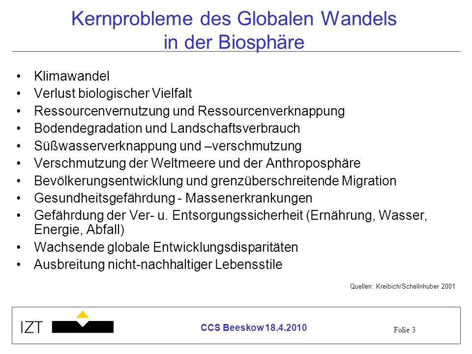 Folie 3 CCS Beeskow 18.4.2010 Kernprobleme des Globalen Wandels in der Biosphäre Klimawandel Verlust biologischer Vielfalt Ressourcenvernutzung und Re