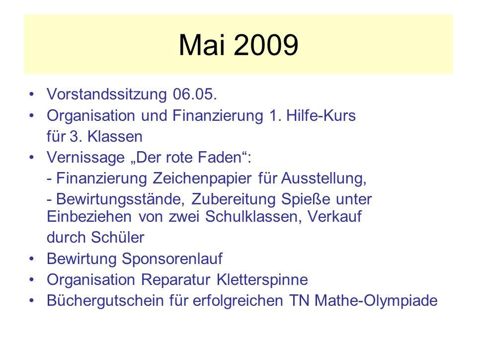 Mai 2009 Vorstandssitzung 06.05.Organisation und Finanzierung 1.