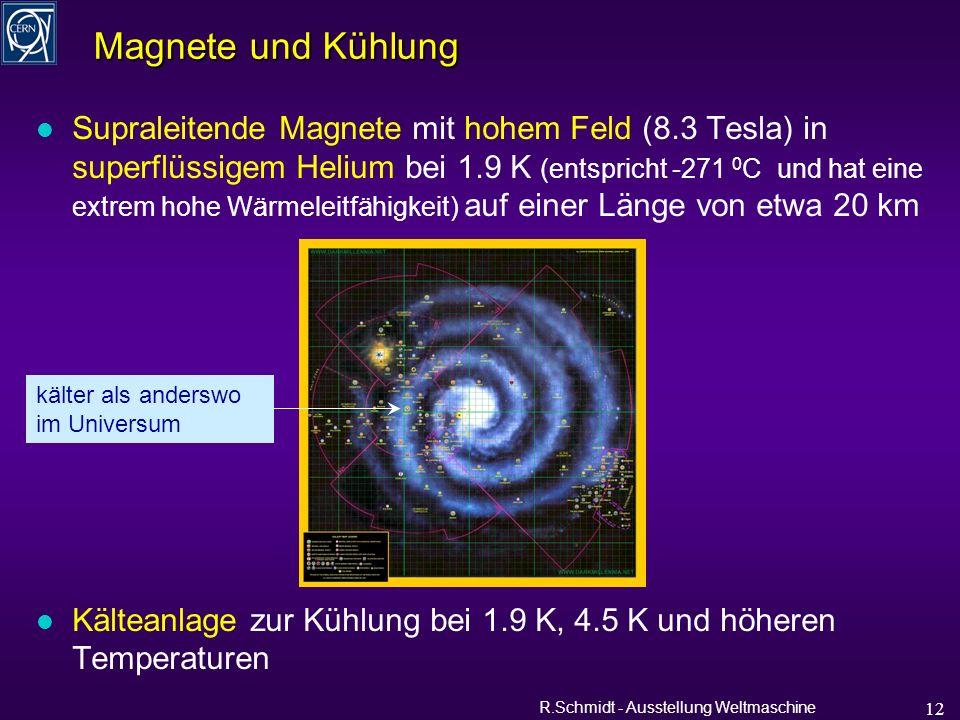 R.Schmidt - Ausstellung Weltmaschine 12 Magnete und Kühlung l Supraleitende Magnete mit hohem Feld (8.3 Tesla) in superflüssigem Helium bei 1.9 K (entspricht -271 0 C und hat eine extrem hohe Wärmeleitfähigkeit) auf einer Länge von etwa 20 km l Kälteanlage zur Kühlung bei 1.9 K, 4.5 K und höheren Temperaturen kälter als anderswo im Universum