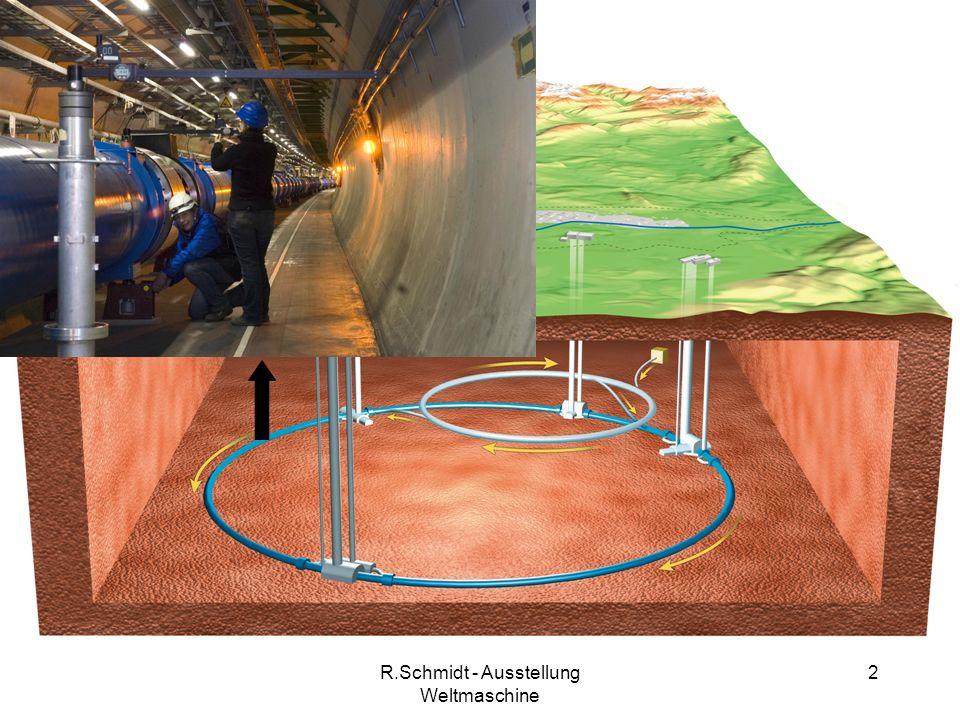 R.Schmidt - Ausstellung Weltmaschine 13 Komplexität des Beschleunigers 18 von etwa 1600 Stromzuführungen mit Hochtemperatursupraleitern für ~10000 Magnete und ~1700 elektrische Kreise mit hohem Strom, der mit einer Präzision vom ~1/1000000 geregelt wird