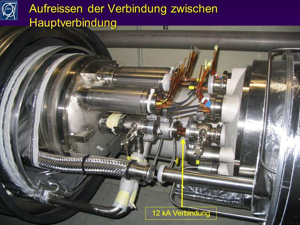 R.Schmidt - Ausstellung Weltmaschine 24 Aufreissen der Verbindung zwischen Hauptverbindung 12 kA Verbindung