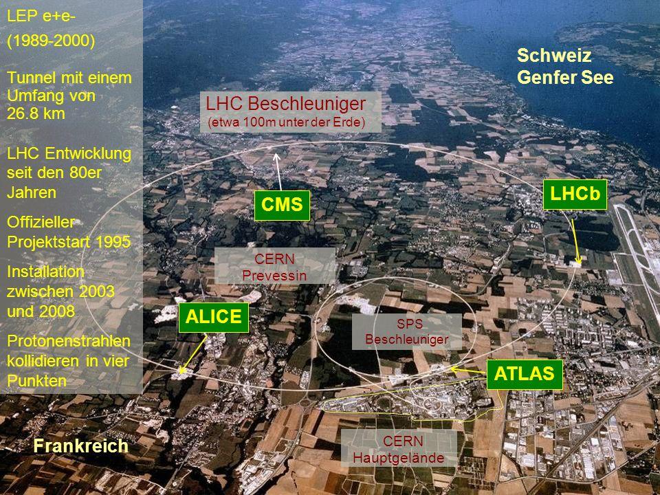 R.Schmidt - Ausstellung Weltmaschine 5 LEP e+e- (1989-2000) Tunnel mit einem Umfang von 26.8 km LHC Entwicklung seit den 80er Jahren Offizieller Projektstart 1995 Installation zwischen 2003 und 2008 Protonenstrahlen kollidieren in vier Punkten CERN Hauptgelände Schweiz Genfer See Frankreich LHC Beschleuniger (etwa 100m unter der Erde) SPS Beschleuniger CERN Prevessin CMS ALICELHCbATLAS