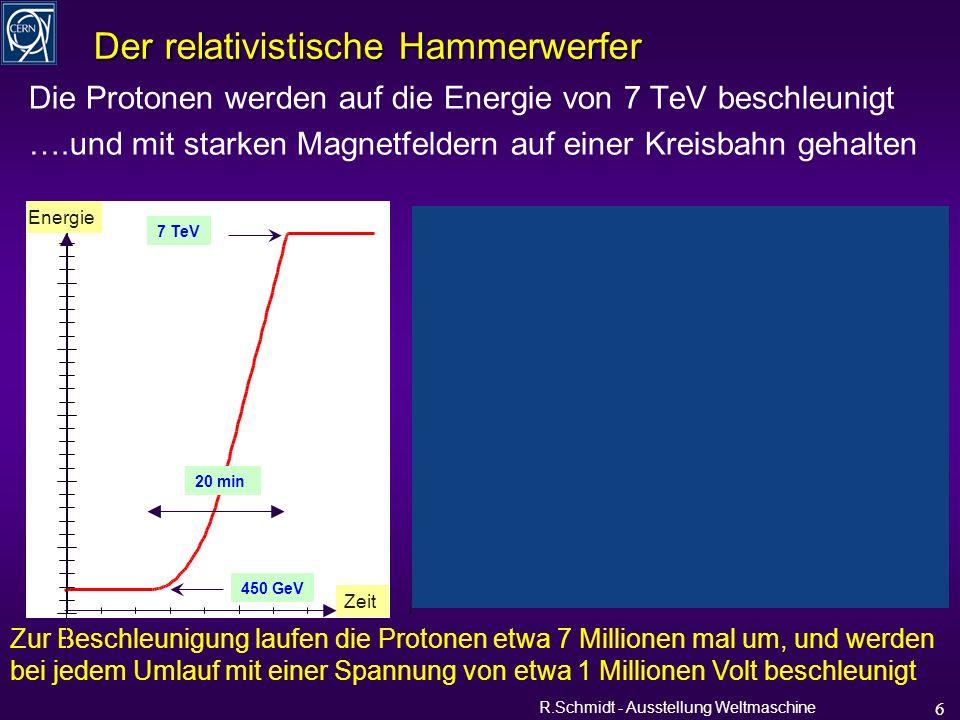 R.Schmidt - Ausstellung Weltmaschine 6 Der relativistische Hammerwerfer Die Protonen werden auf die Energie von 7 TeV beschleunigt ….und mit starken Magnetfeldern auf einer Kreisbahn gehalten Zur Beschleunigung laufen die Protonen etwa 7 Millionen mal um, und werden bei jedem Umlauf mit einer Spannung von etwa 1 Millionen Volt beschleunigt 450 GeV 7 TeV 20 min Energie Zeit