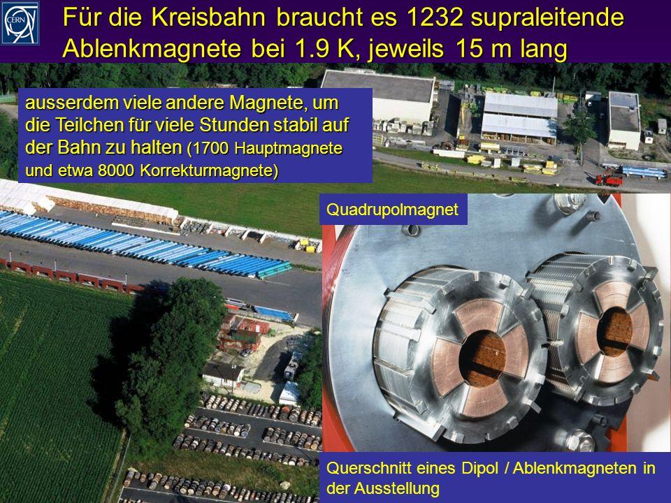 R.Schmidt - Ausstellung Weltmaschine 7 Für die Kreisbahn braucht es 1232 supraleitende Ablenkmagnete bei 1.9 K, jeweils 15 m lang ausserdem viele andere Magnete, um die Teilchen für viele Stunden stabil auf der Bahn zu halten (1700 Hauptmagnete und etwa 8000 Korrekturmagnete) Querschnitt eines Dipol / Ablenkmagneten in der Ausstellung Quadrupolmagnet