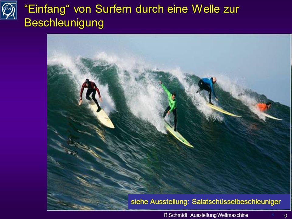 R.Schmidt - Ausstellung Weltmaschine 9 Einfang von Surfern durch eine Welle zur BeschleunigungEinfang von Surfern durch eine Welle zur Beschleunigung 9 siehe Ausstellung: Salatschüsselbeschleuniger