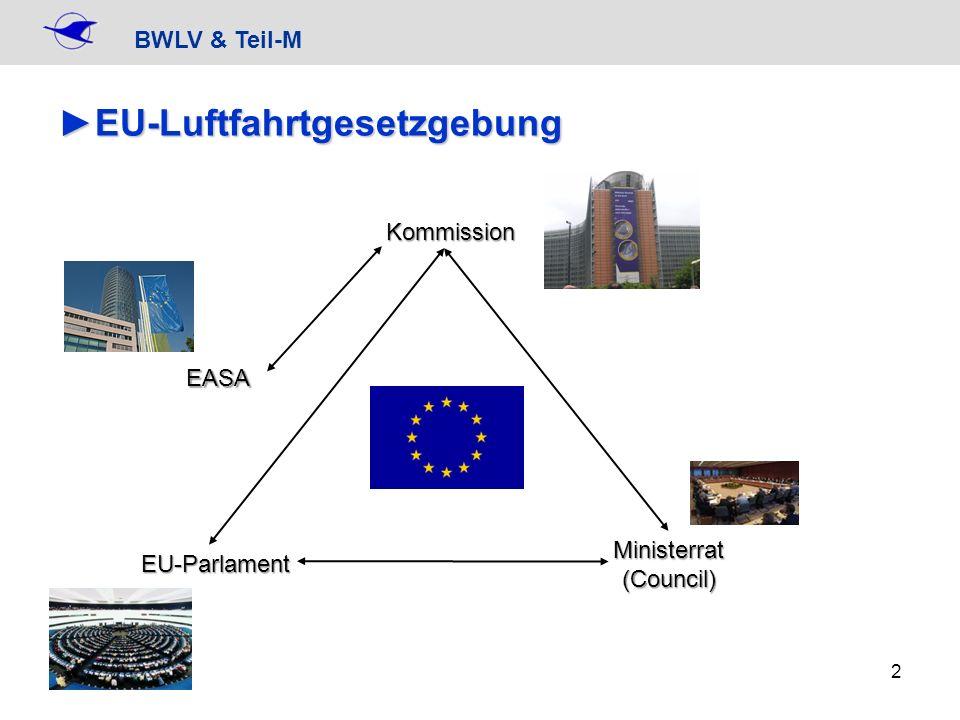 BWLV & Teil-M 3 Basic Regulation Die EU-Kommission, Parlament und Ministerrat haben definiert, für welche Bereiche die Autorität für Luftfahrt auf die EU übertragen werden.