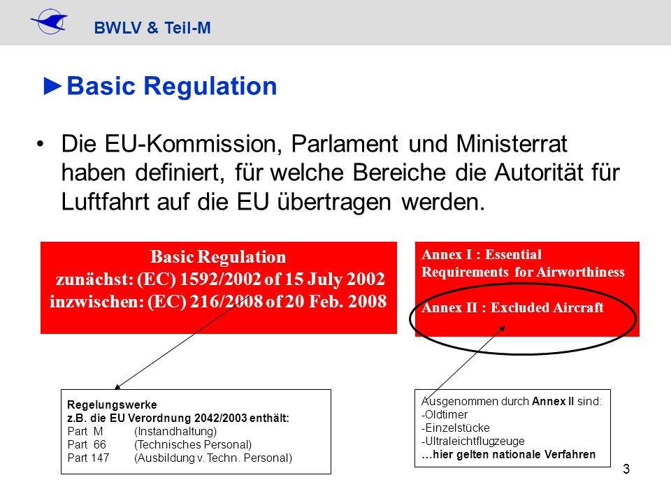 BWLV & Teil-M 4 Basic Regulation Die EU-Kommission, Parlament und Ministerrat haben definiert, für welche Bereiche die Autorität für Luftfahrt auf die EU übertragen werden.