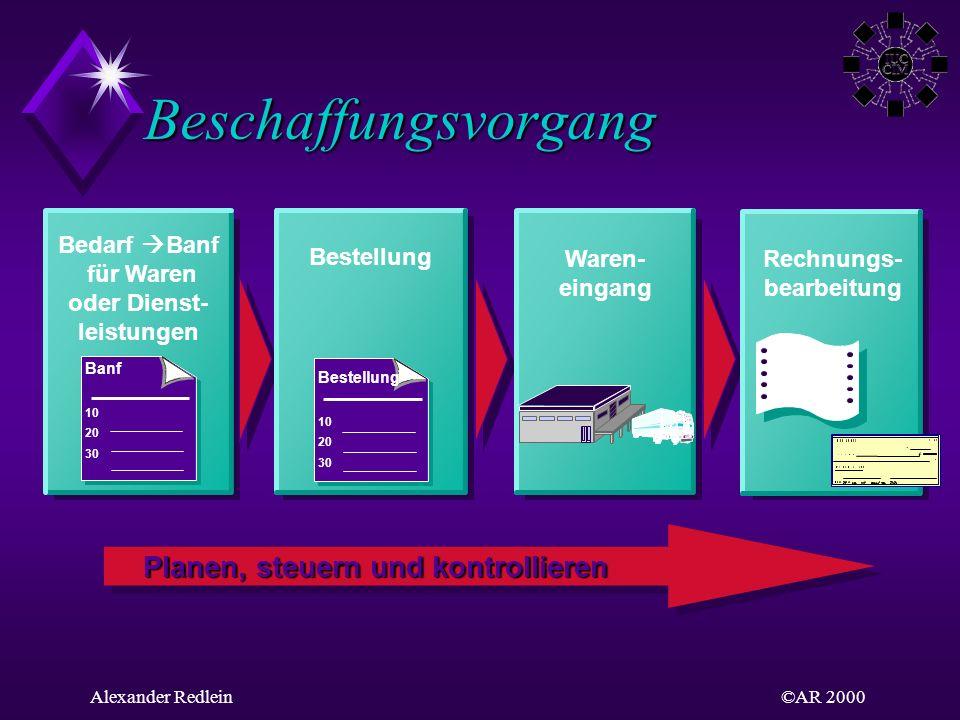 ©AR 2000Alexander Redlein Beschaffungsvorgang Bedarf Banf für Waren oder Dienst- leistungen Banf 10 20 30 Planen, steuern und kontrollieren Rechnungs-