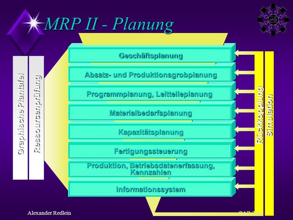 ©AR 2000Alexander Redlein Geschäftsplanung Absatz- und Produktionsgrobplanung Materialbedarfsplanung Kapazitätsplanung Fertigungssteuerung Produktion,