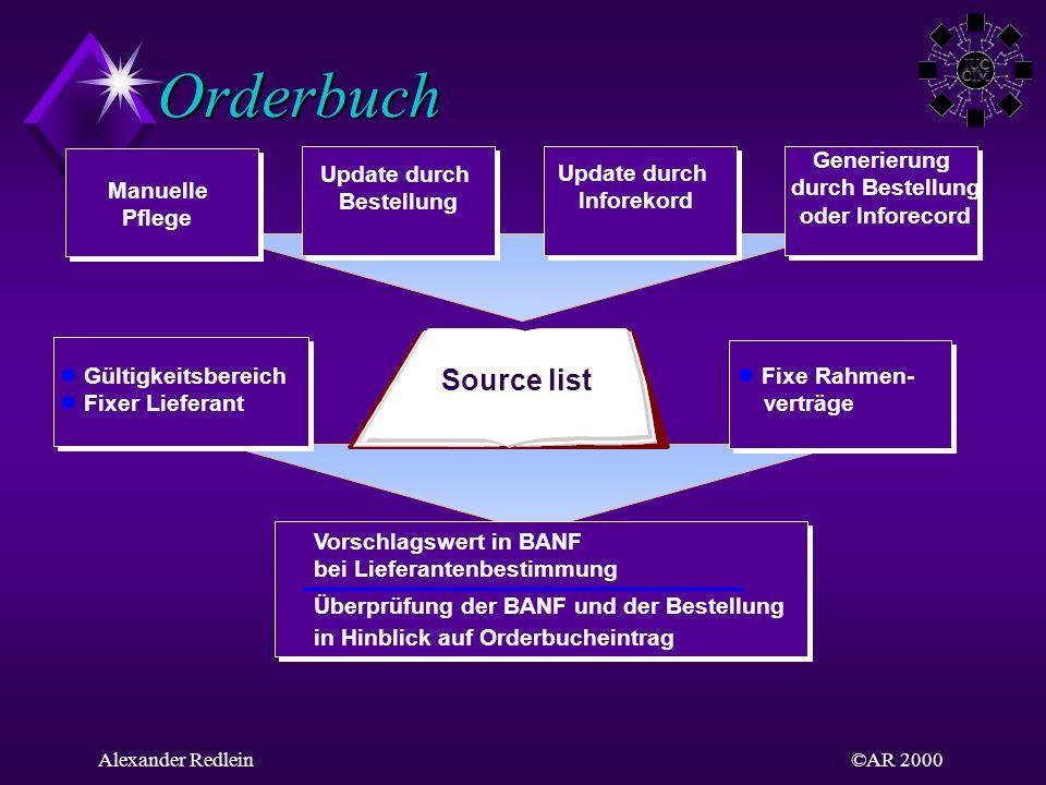 ©AR 2000Alexander Redlein Orderbuch Source list Manuelle Pflege Update durch Bestellung Update durch Inforekord Generierung durch Bestellung oder Info