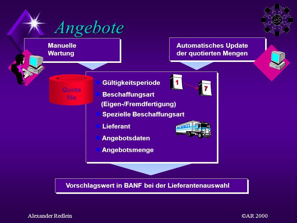 ©AR 2000Alexander Redlein Angebote Manuelle Wartung Automatisches Update der quotierten Mengen Gültigkeitsperiode Beschaffungsart (Eigen-/Fremdfertigu