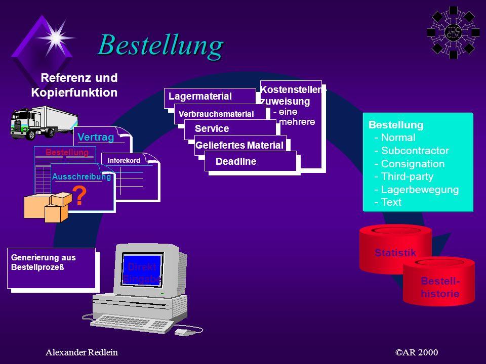 ©AR 2000Alexander Redlein Bestellung Direkt Eingabe Referenz und Kopierfunktion Bestellung - Normal - Subcontractor - Consignation - Third-party - Lag